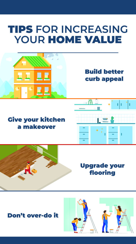 Tips for increasing your home value - Build better curb appeal, Give your kitchen a makeover, Upgrade your flooring, Don't over-do it